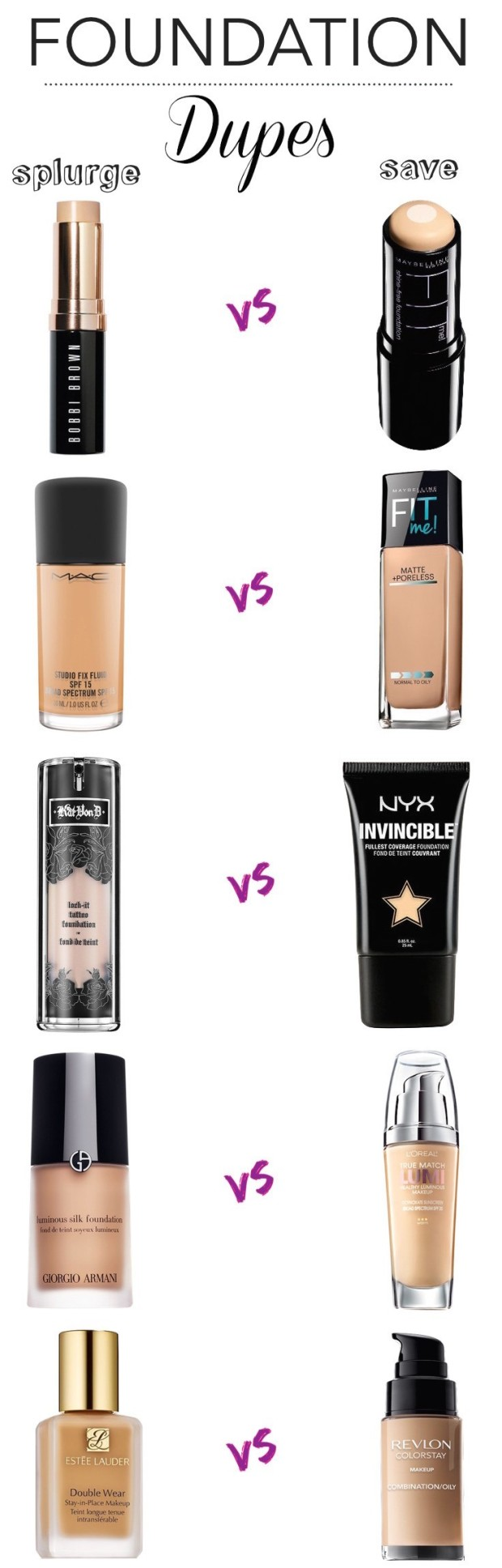 beauty-tidbits-foundation-dupes